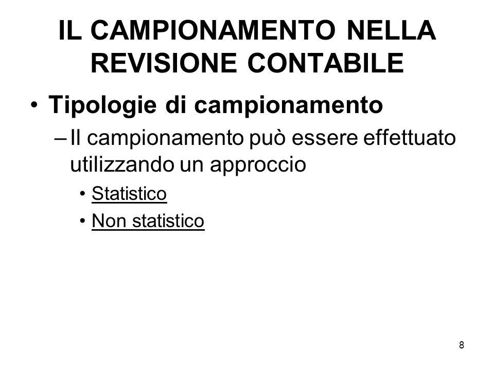 8 IL CAMPIONAMENTO NELLA REVISIONE CONTABILE Tipologie di campionamento –Il campionamento può essere effettuato utilizzando un approccio Statistico No