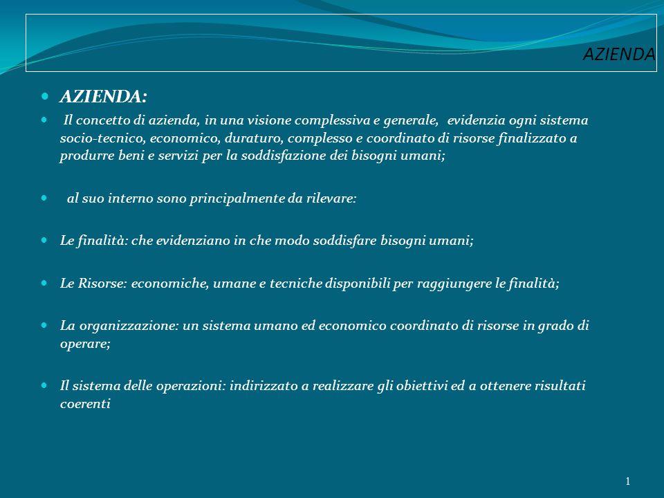 AZIENDA AZIENDA: Il concetto di azienda, in una visione complessiva e generale, evidenzia ogni sistema socio-tecnico, economico, duraturo, complesso e