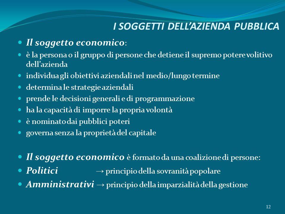 I SOGGETTI DELLAZIENDA PUBBLICA Il soggetto economico : è la persona o il gruppo di persone che detiene il supremo potere volitivo dellazienda individ