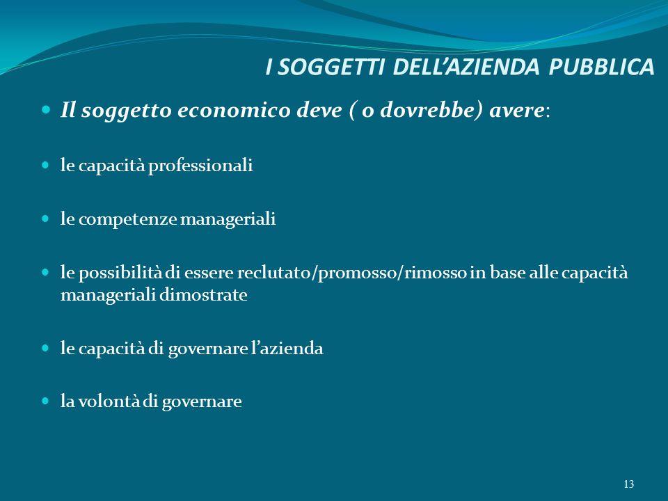 I SOGGETTI DELLAZIENDA PUBBLICA Il soggetto economico deve ( o dovrebbe) avere: le capacità professionali le competenze manageriali le possibilità di