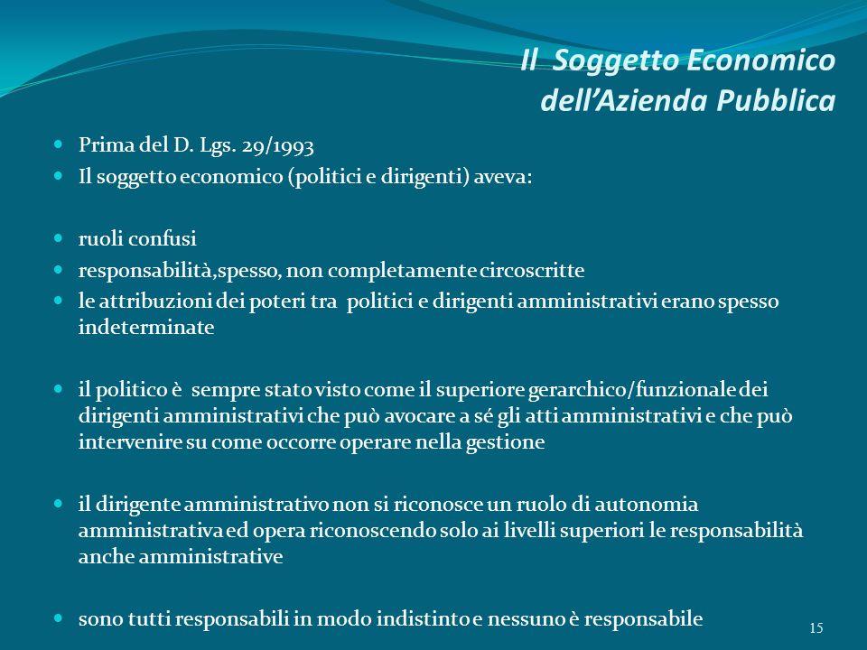 Il Soggetto Economico dellAzienda Pubblica Prima del D. Lgs. 29/1993 Il soggetto economico (politici e dirigenti) aveva: ruoli confusi responsabilità,