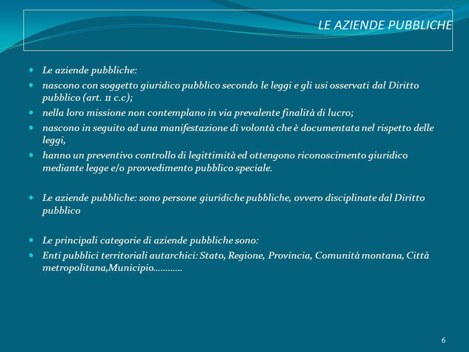 LE AZIENDE PUBBLICHE Le aziende pubbliche: nascono con soggetto giuridico pubblico secondo le leggi e gli usi osservati dal Diritto pubblico (art. 11