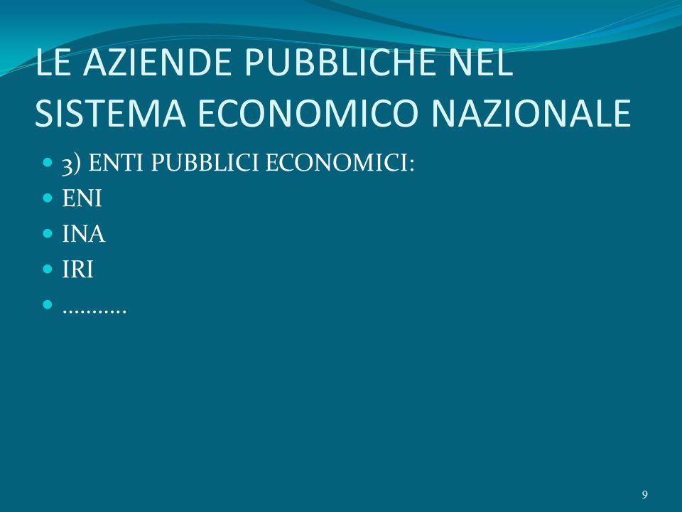 LE AZIENDE PUBBLICHE NEL SISTEMA ECONOMICO NAZIONALE 3) ENTI PUBBLICI ECONOMICI: ENI INA IRI ……….. 9