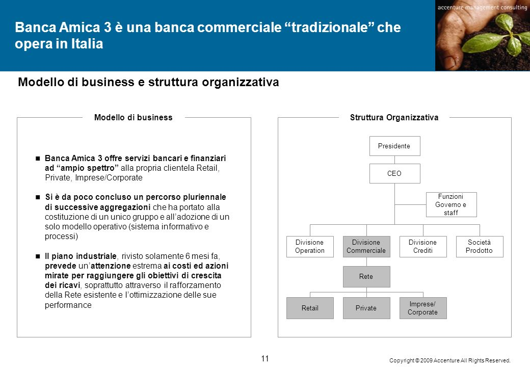 11 Copyright © 2009 Accenture All Rights Reserved. n Banca Amica 3 offre servizi bancari e finanziari ad ampio spettro alla propria clientela Retail,