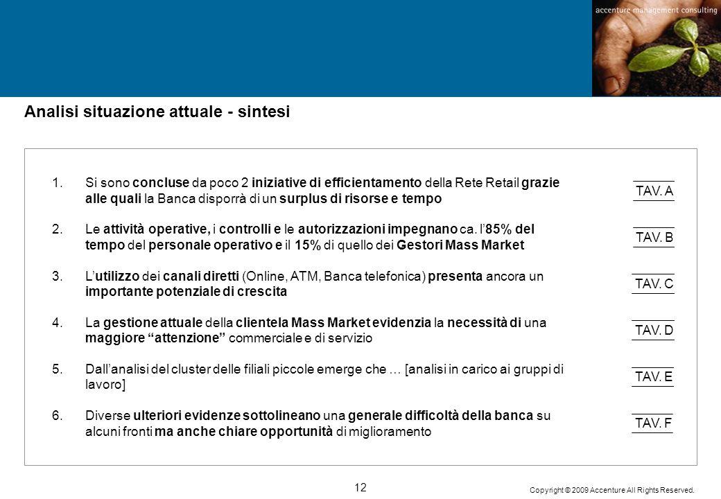 12 Copyright © 2009 Accenture All Rights Reserved. Analisi situazione attuale - sintesi 1.Si sono concluse da poco 2 iniziative di efficientamento del