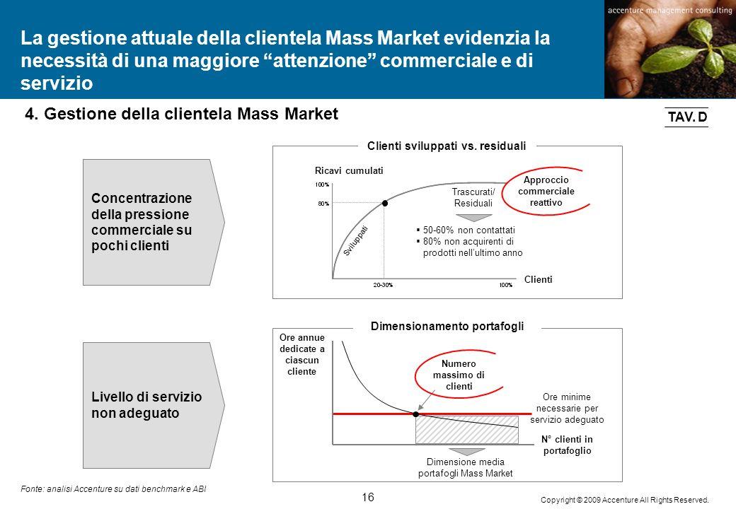 16 Copyright © 2009 Accenture All Rights Reserved. La gestione attuale della clientela Mass Market evidenzia la necessità di una maggiore attenzione c