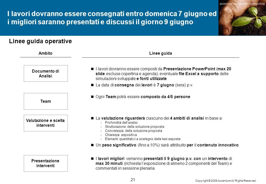 21 Copyright © 2009 Accenture All Rights Reserved. Linee guida operative Documento di Analisi Valutazione e scelta interventi Presentazione interventi
