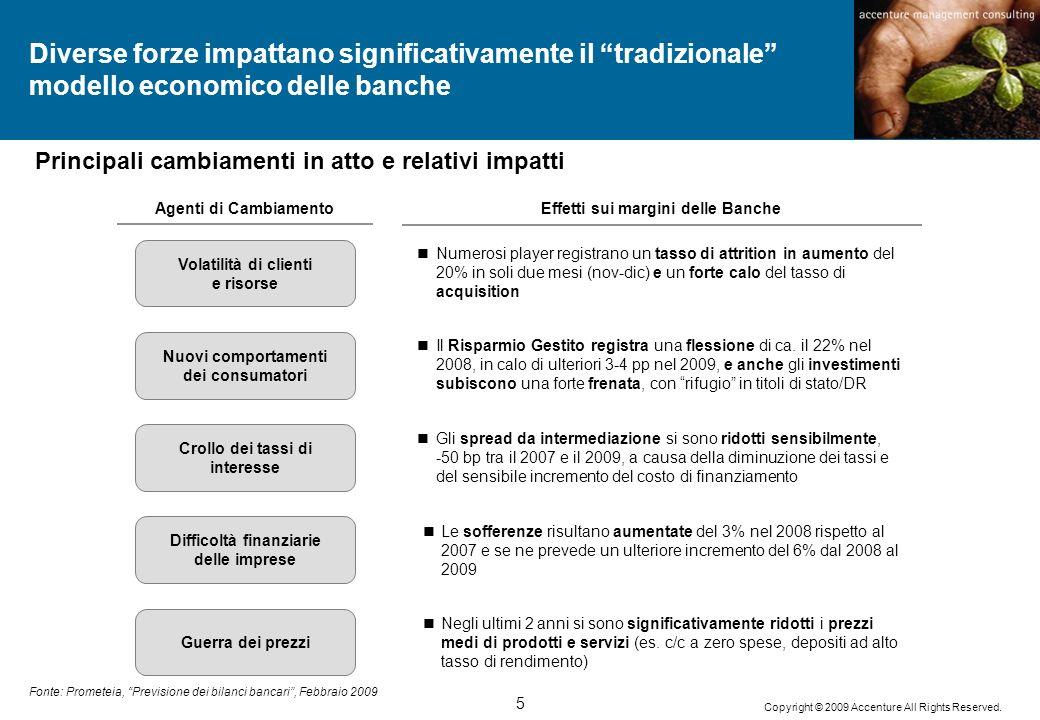 5 Copyright © 2009 Accenture All Rights Reserved. Diverse forze impattano significativamente il tradizionale modello economico delle banche Fonte: Pro