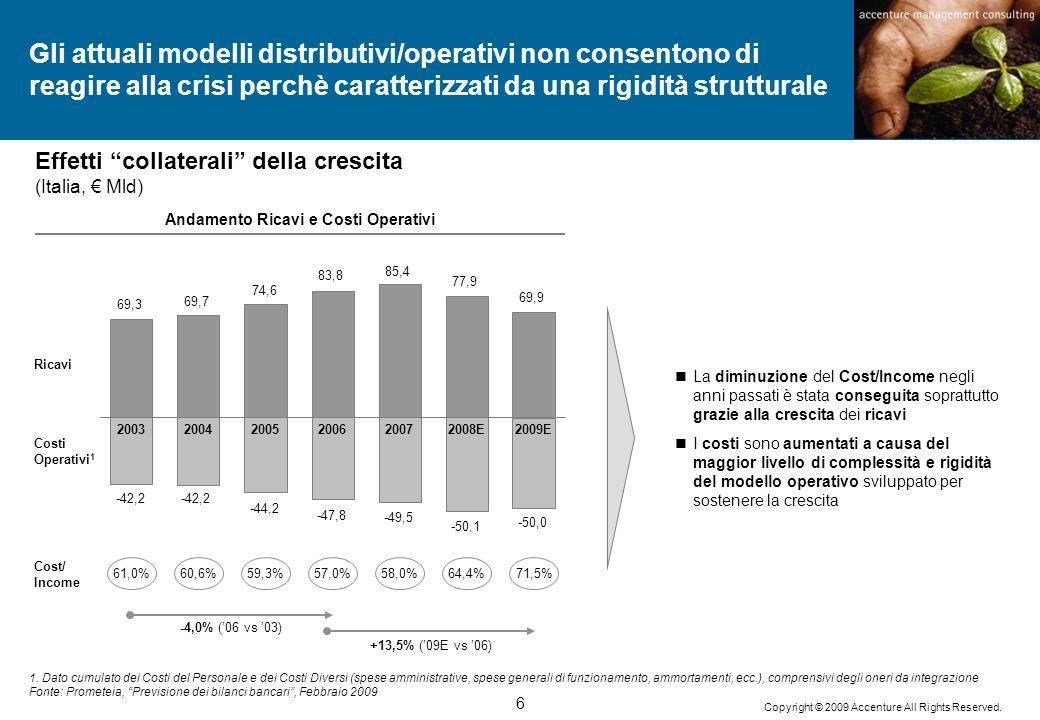 6 Copyright © 2009 Accenture All Rights Reserved. La diminuzione del Cost/Income negli anni passati è stata conseguita soprattutto grazie alla crescit