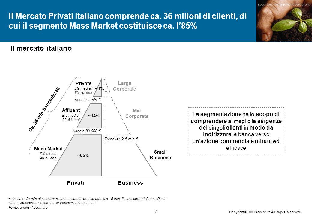 7 Copyright © 2009 Accenture All Rights Reserved. Il Mercato Privati italiano comprende ca. 36 milioni di clienti, di cui il segmento Mass Market cost