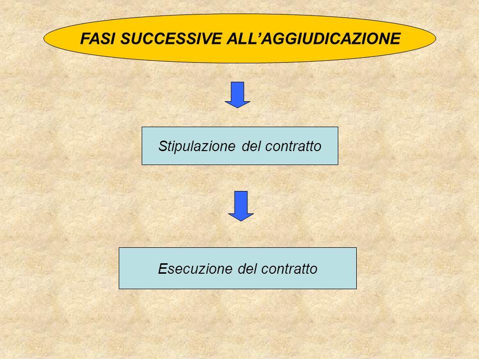 Stipulazione del contratto Esecuzione del contratto FASI SUCCESSIVE ALLAGGIUDICAZIONE