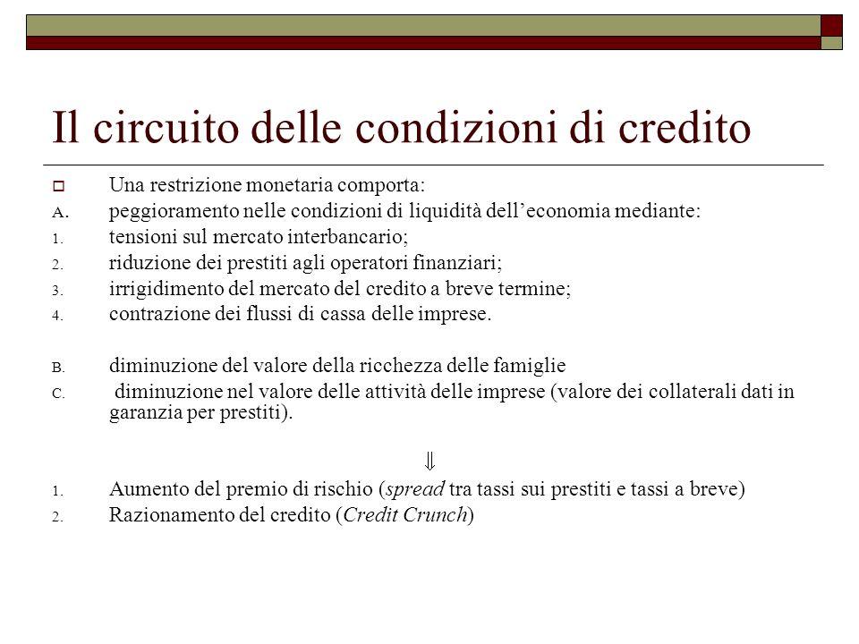 Il circuito delle condizioni di credito Una restrizione monetaria comporta: A.peggioramento nelle condizioni di liquidità delleconomia mediante: 1.