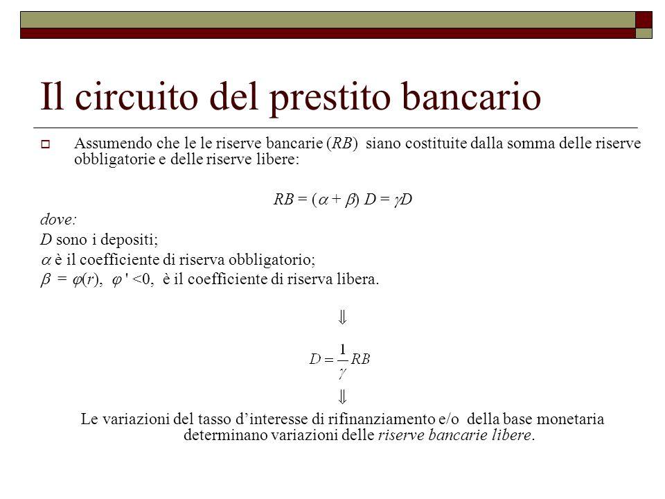 Il circuito del prestito bancario Assumendo che le le riserve bancarie (RB) siano costituite dalla somma delle riserve obbligatorie e delle riserve libere: RB = ( + ) D = D dove: D sono i depositi; è il coefficiente di riserva obbligatorio; = (r), <0, è il coefficiente di riserva libera.