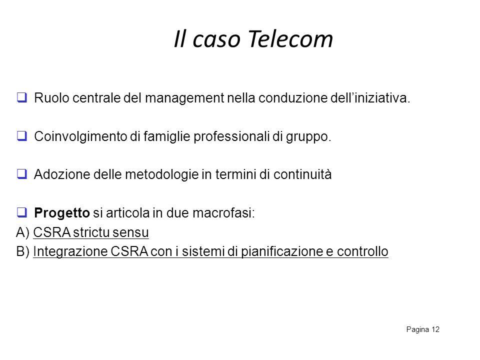 Il caso Telecom Pagina 12 Ruolo centrale del management nella conduzione delliniziativa. Coinvolgimento di famiglie professionali di gruppo. Adozione