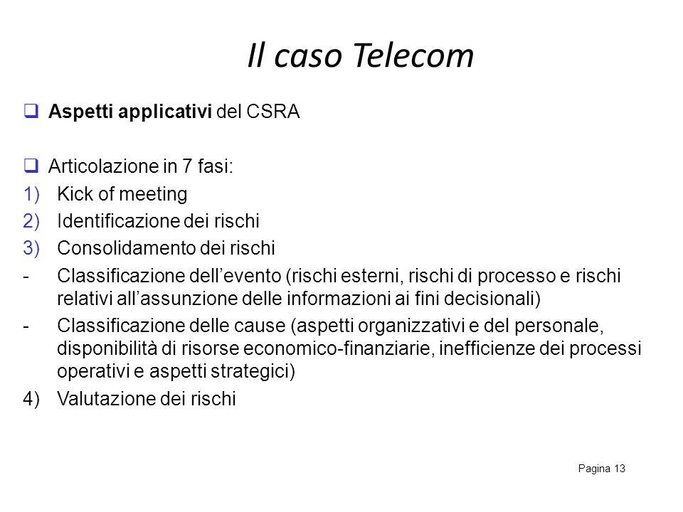 Il caso Telecom Pagina 13 Aspetti applicativi del CSRA Articolazione in 7 fasi: 1)Kick of meeting 2)Identificazione dei rischi 3)Consolidamento dei ri