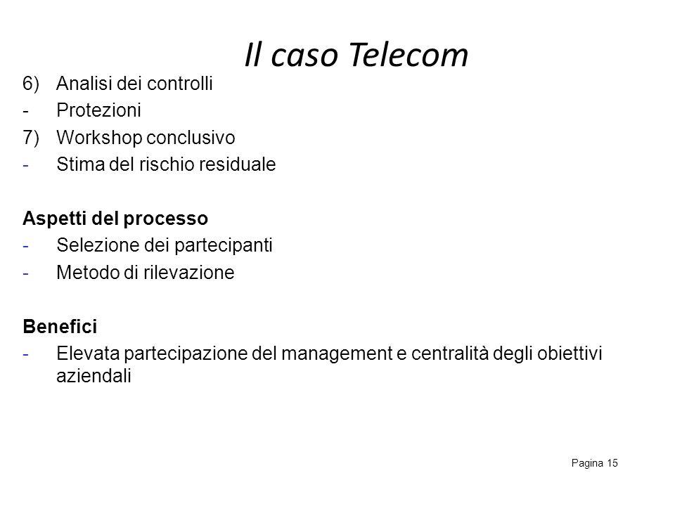 Il caso Telecom Pagina 15 6)Analisi dei controlli - Protezioni 7) Workshop conclusivo -Stima del rischio residuale Aspetti del processo -Selezione dei