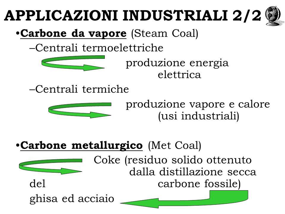 APPLICAZIONI INDUSTRIALI 2/2 Carbone da vapore (Steam Coal) –Centrali termoelettriche produzione energia elettrica –Centrali termiche produzione vapor