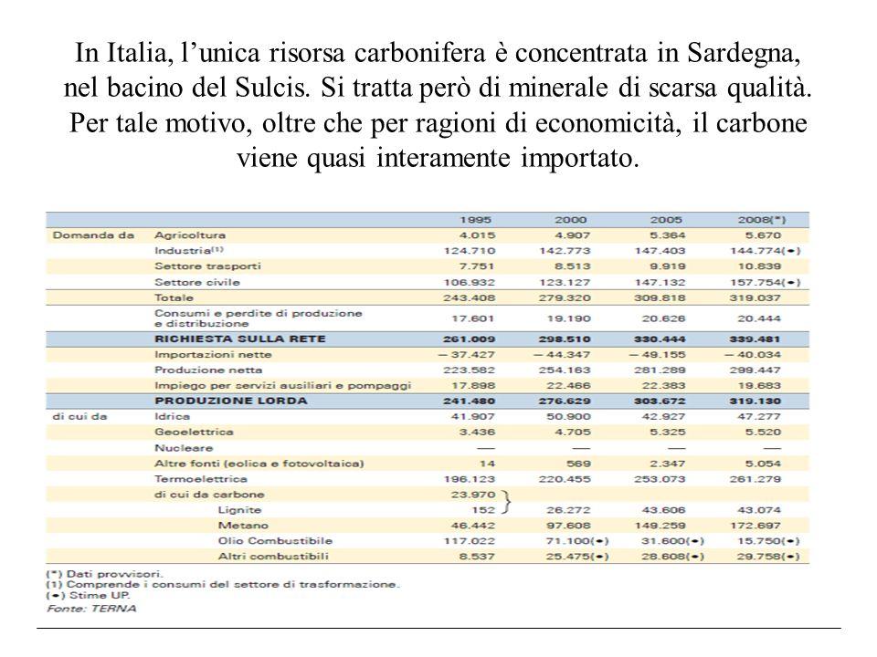 In Italia, lunica risorsa carbonifera è concentrata in Sardegna, nel bacino del Sulcis. Si tratta però di minerale di scarsa qualità. Per tale motivo,
