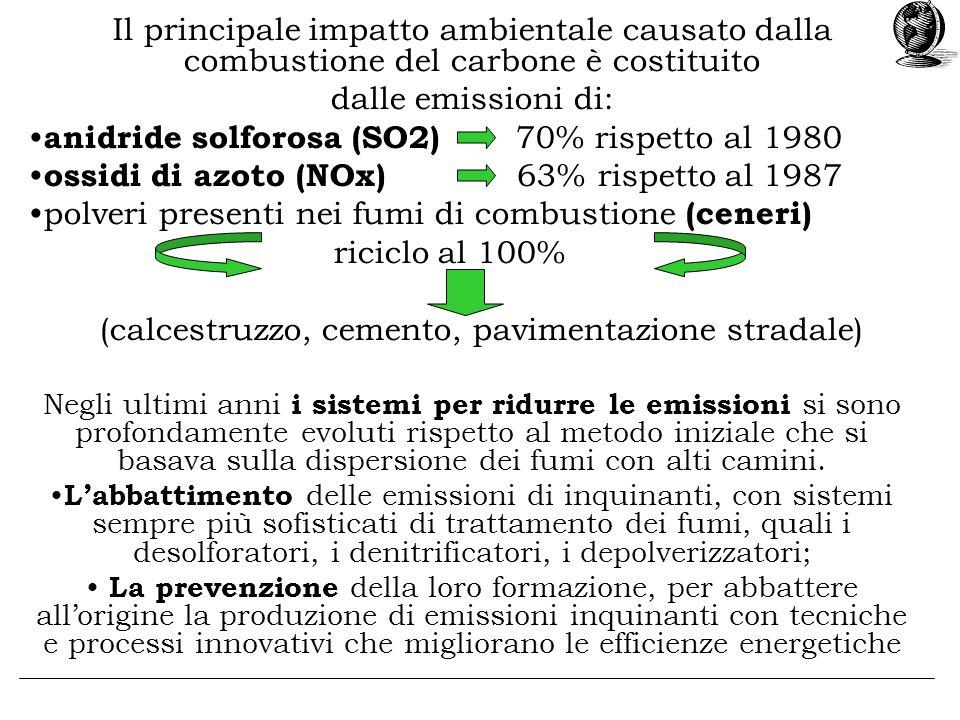 Il principale impatto ambientale causato dalla combustione del carbone è costituito dalle emissioni di: anidride solforosa (SO2) 70% rispetto al 1980