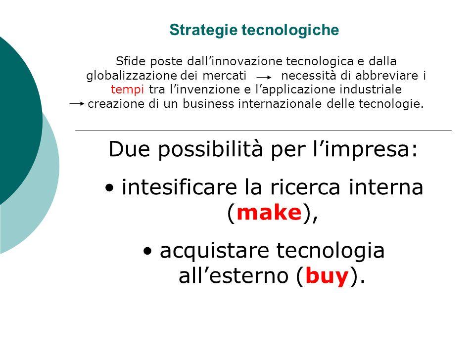 Strategie tecnologiche Sfide poste dallinnovazione tecnologica e dalla globalizzazione dei mercati necessità di abbreviare i tempi tra linvenzione e l