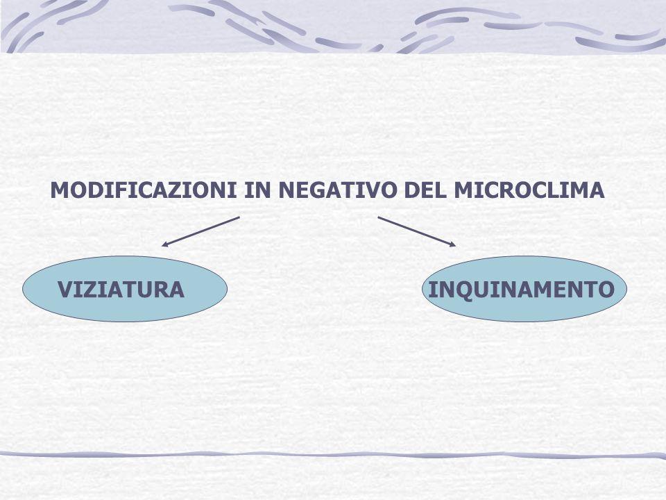 MODIFICAZIONI IN NEGATIVO DEL MICROCLIMA VIZIATURAINQUINAMENTO