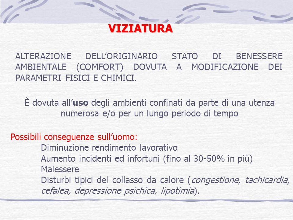 VIZIATURA ALTERAZIONE DELLORIGINARIO STATO DI BENESSERE AMBIENTALE (COMFORT) DOVUTA A MODIFICAZIONE DEI PARAMETRI FISICI E CHIMICI.