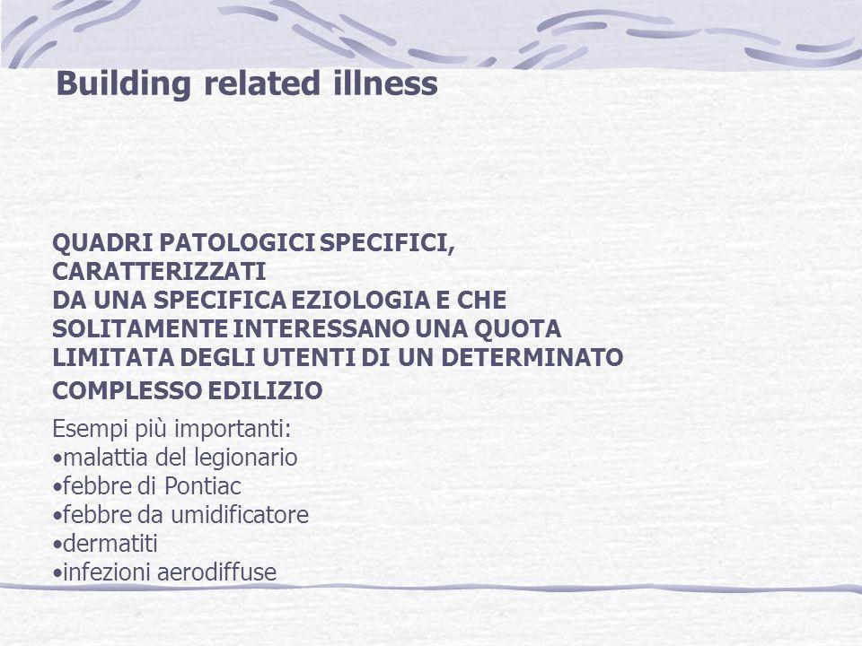 Building related illness QUADRI PATOLOGICI SPECIFICI, CARATTERIZZATI DA UNA SPECIFICA EZIOLOGIA E CHE SOLITAMENTE INTERESSANO UNA QUOTA LIMITATA DEGLI UTENTI DI UN DETERMINATO COMPLESSO EDILIZIO Esempi più importanti: malattia del legionario febbre di Pontiac febbre da umidificatore dermatiti infezioni aerodiffuse