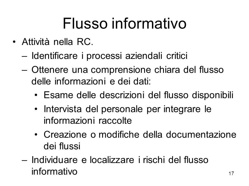 17 Flusso informativo Attività nella RC.