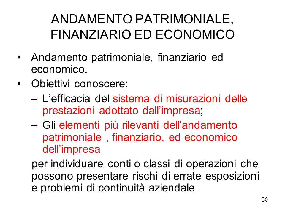 30 ANDAMENTO PATRIMONIALE, FINANZIARIO ED ECONOMICO Andamento patrimoniale, finanziario ed economico.