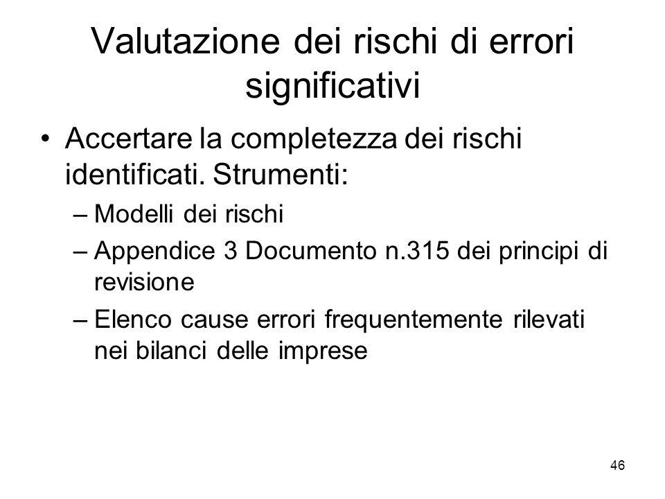 46 Valutazione dei rischi di errori significativi Accertare la completezza dei rischi identificati.