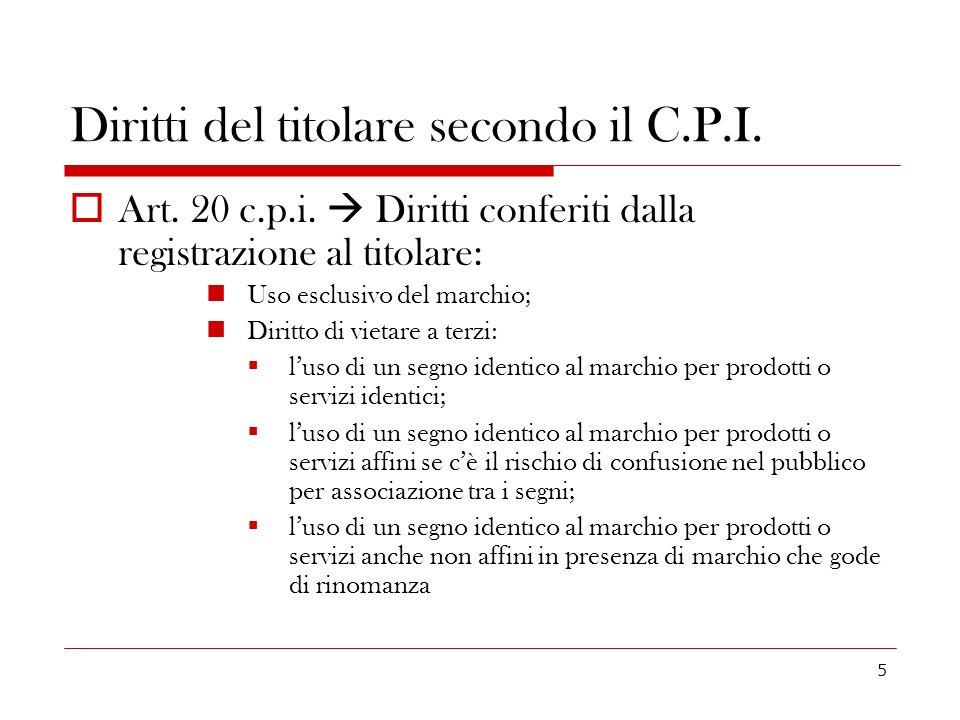 5 Diritti del titolare secondo il C.P.I. Art. 20 c.p.i. Diritti conferiti dalla registrazione al titolare: Uso esclusivo del marchio; Diritto di vieta