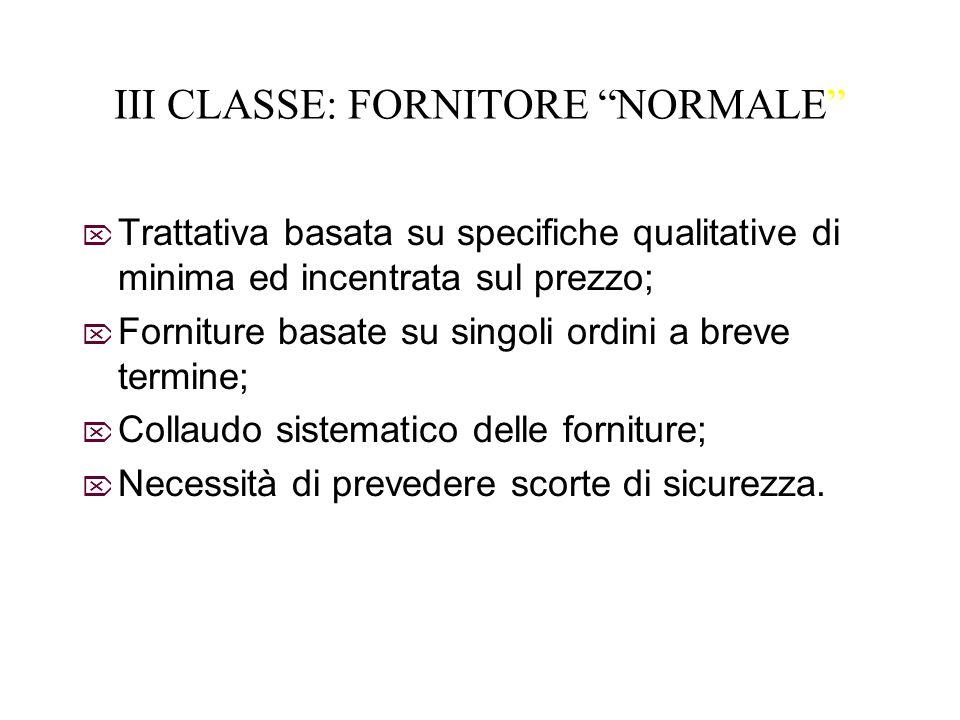III CLASSE: FORNITORE NORMALE Trattativa basata su specifiche qualitative di minima ed incentrata sul prezzo; Forniture basate su singoli ordini a bre