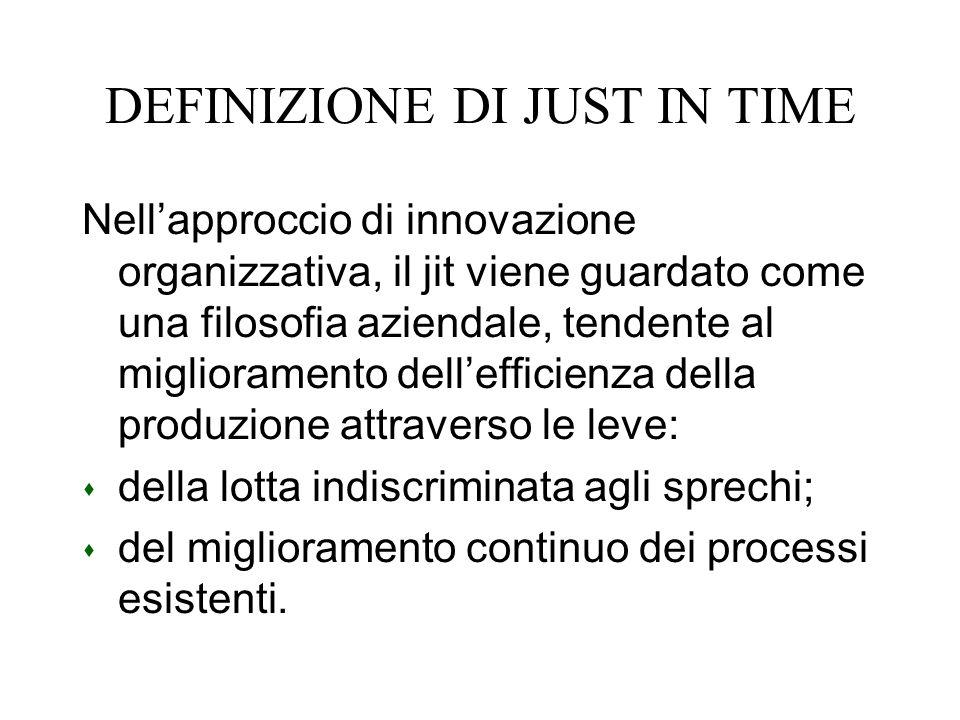 DEFINIZIONE DI JUST IN TIME Nellapproccio di innovazione organizzativa, il jit viene guardato come una filosofia aziendale, tendente al miglioramento