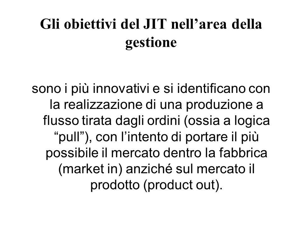 Gli obiettivi del JIT nellarea della gestione sono i più innovativi e si identificano con la realizzazione di una produzione a flusso tirata dagli ord