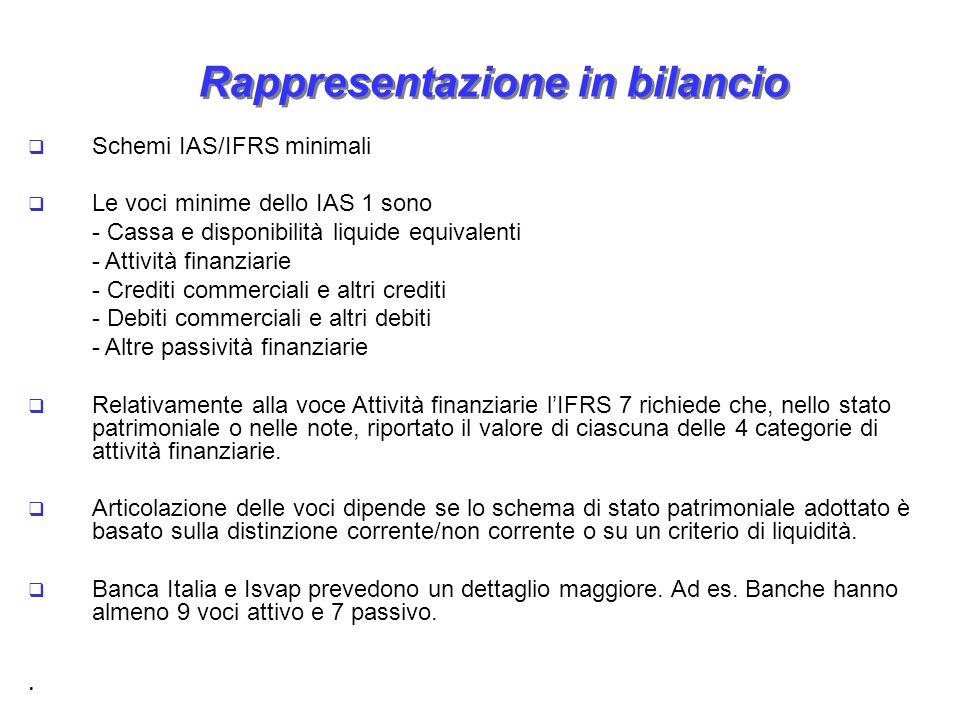 Rappresentazione in bilancio Schemi IAS/IFRS minimali Le voci minime dello IAS 1 sono - Cassa e disponibilità liquide equivalenti - Attività finanziar