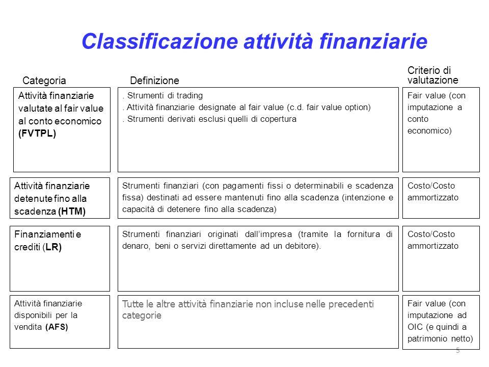 5 Attività finanziarie detenute fino alla scadenza (HTM) DefinizioneCategoria Criterio di valutazione Strumenti finanziari (con pagamenti fissi o dete
