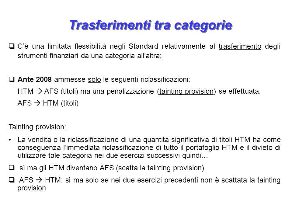 Trasferimenti tra categorie Cè una limitata flessibilità negli Standard relativamente al trasferimento degli strumenti finanziari da una categoria all