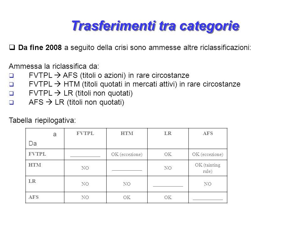Trasferimenti tra categorie Da fine 2008 a seguito della crisi sono ammesse altre riclassificazioni: Ammessa la riclassifica da: FVTPL AFS (titoli o a