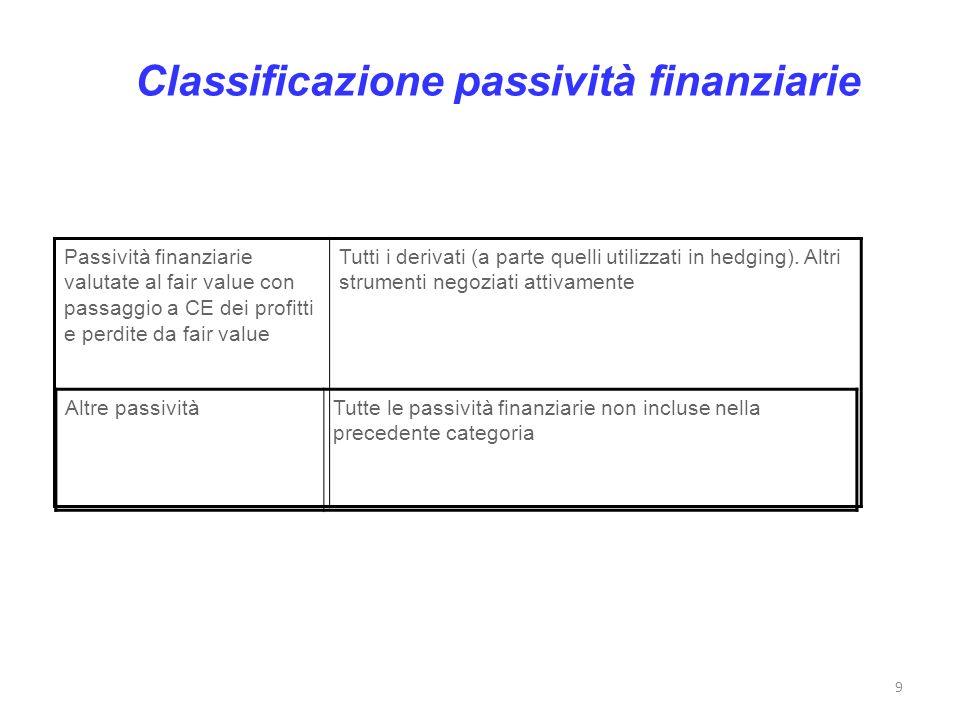 9 Classificazione passività finanziarie Altre passivitàTutte le passività finanziarie non incluse nella precedente categoria Passività finanziarie val