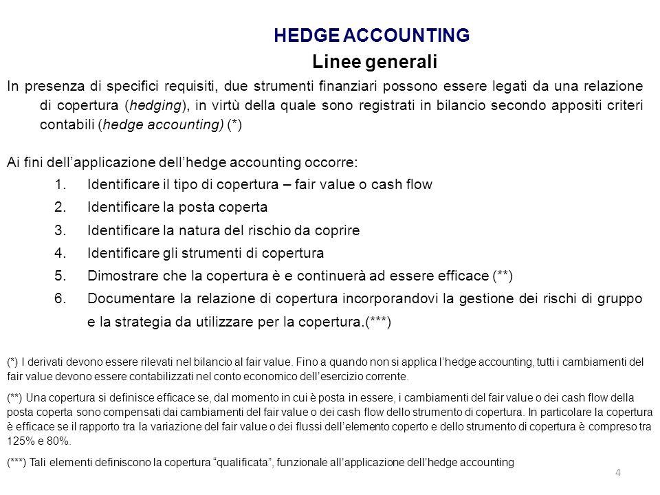 4 HEDGE ACCOUNTING Linee generali In presenza di specifici requisiti, due strumenti finanziari possono essere legati da una relazione di copertura (he