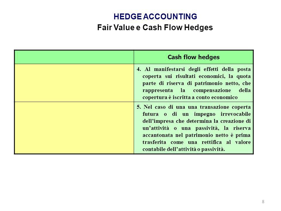 8 HEDGE ACCOUNTING Fair Value e Cash Flow Hedges Cash flow hedges 4. Al manifestarsi degli effetti della posta coperta sui risultati economici, la quo