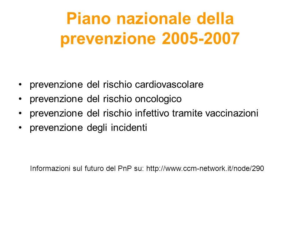 Piano nazionale della prevenzione 2005-2007 prevenzione del rischio cardiovascolare prevenzione del rischio oncologico prevenzione del rischio infetti