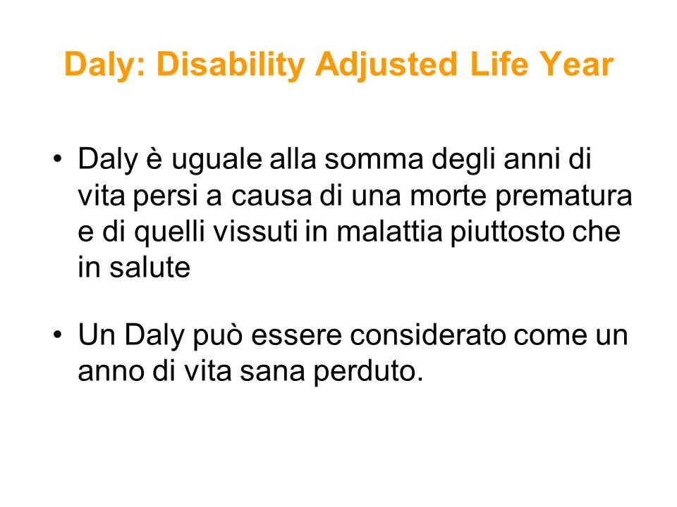 Daly: Disability Adjusted Life Year Daly è uguale alla somma degli anni di vita persi a causa di una morte prematura e di quelli vissuti in malattia p