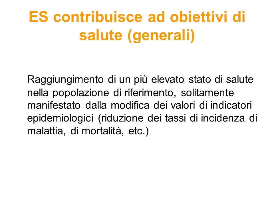 ES contribuisce ad obiettivi di salute (generali) Raggiungimento di un più elevato stato di salute nella popolazione di riferimento, solitamente manif