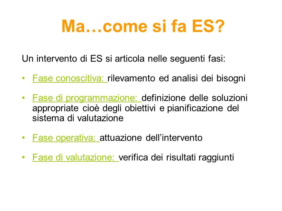 Ma…come si fa ES? Un intervento di ES si articola nelle seguenti fasi: Fase conoscitiva: rilevamento ed analisi dei bisogni Fase di programmazione: de