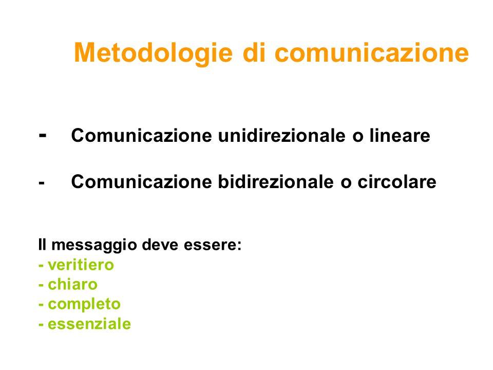 Metodologie di comunicazione - Comunicazione unidirezionale o lineare -Comunicazione bidirezionale o circolare Il messaggio deve essere: - veritiero -