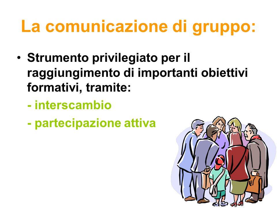 La comunicazione di gruppo: Strumento privilegiato per il raggiungimento di importanti obiettivi formativi, tramite: - interscambio - partecipazione a