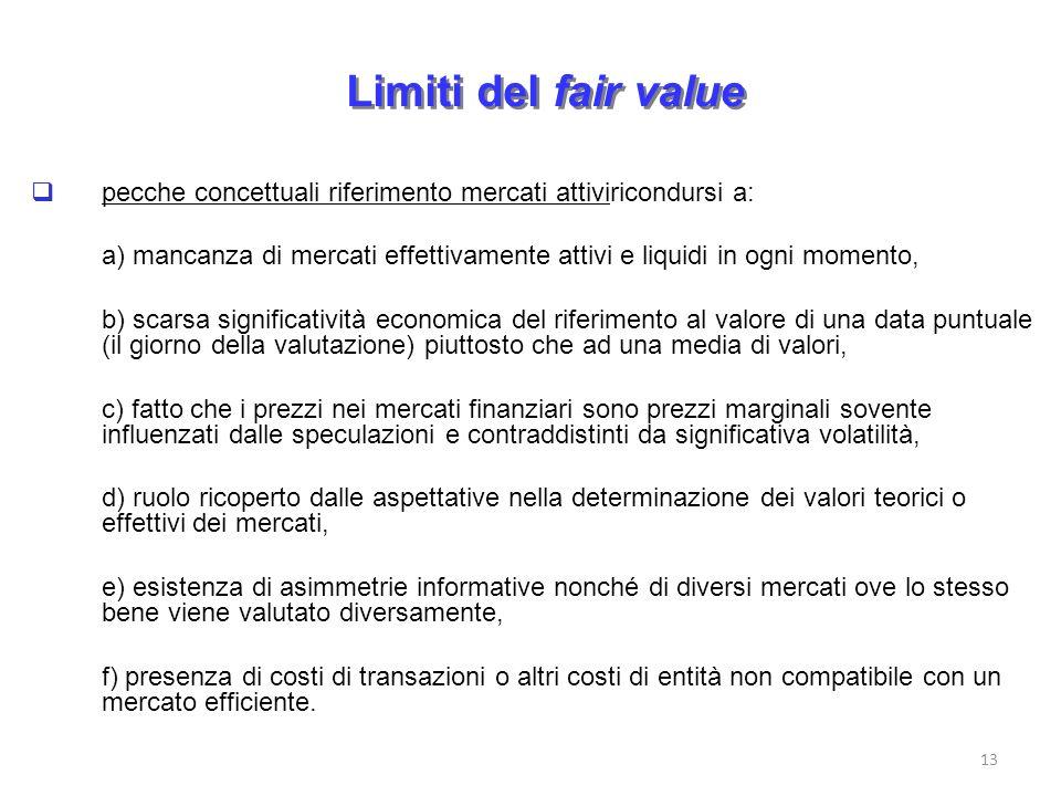 Limiti del fair value pecche concettuali riferimento mercati attiviricondursi a: a) mancanza di mercati effettivamente attivi e liquidi in ogni moment