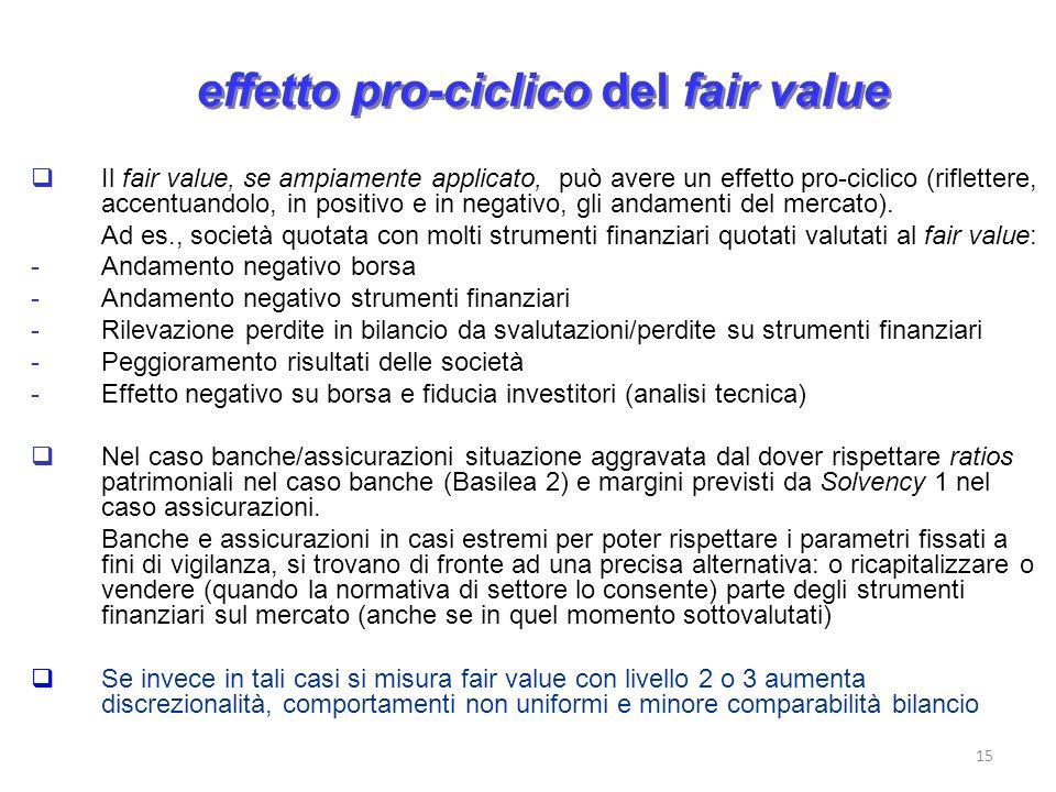 effetto pro-ciclico del fair value Il fair value, se ampiamente applicato, può avere un effetto pro-ciclico (riflettere, accentuandolo, in positivo e