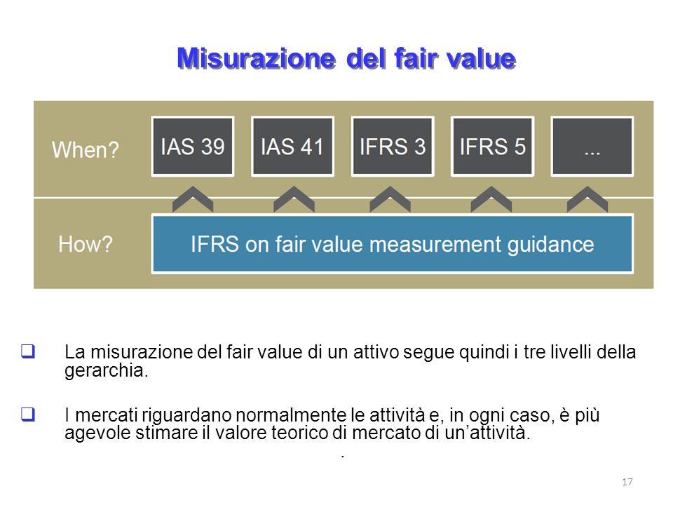 Misurazione del fair value 17 La misurazione del fair value di un attivo segue quindi i tre livelli della gerarchia. I mercati riguardano normalmente